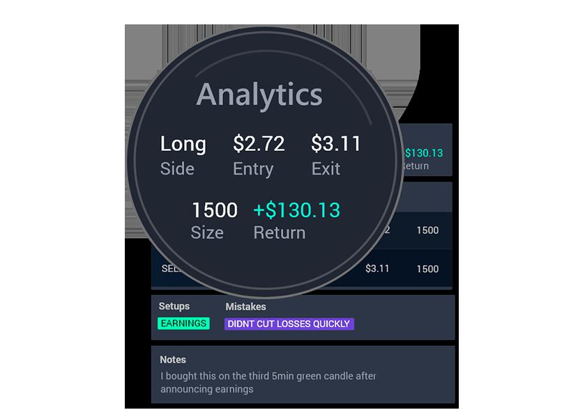 Trade Specific Analytics