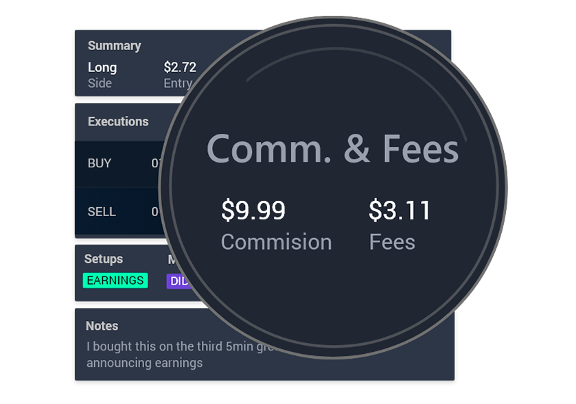Track Commissions and Fees